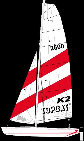 k2_classic